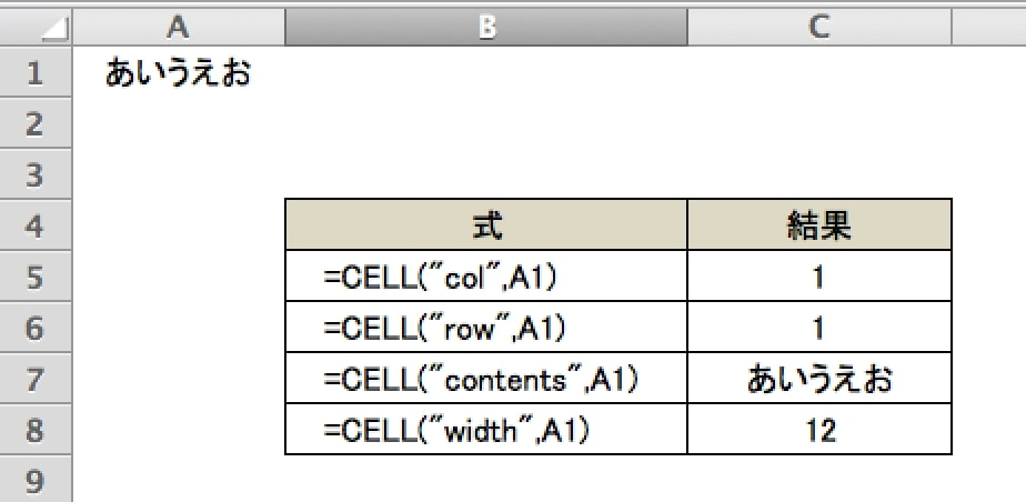 excel-cell関数