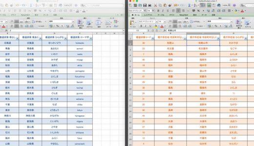 【エクセル学習】Excelで同じファイル内のワークシートを並べて作業する方法